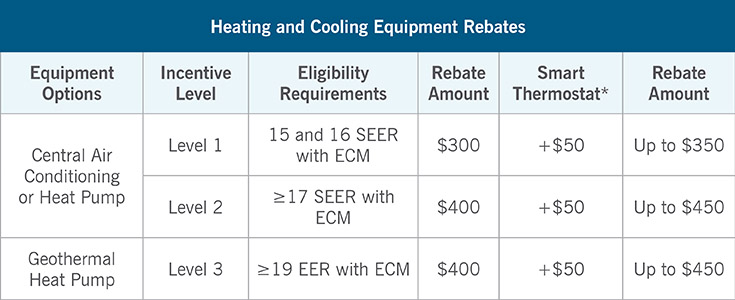 heating and cooling chart updated 4